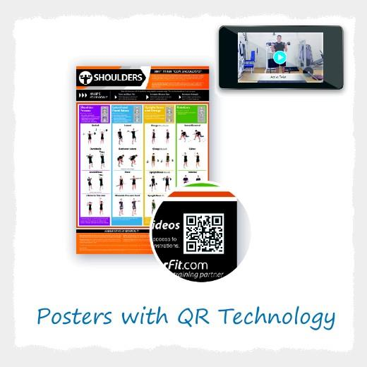 Posters with QR Technology