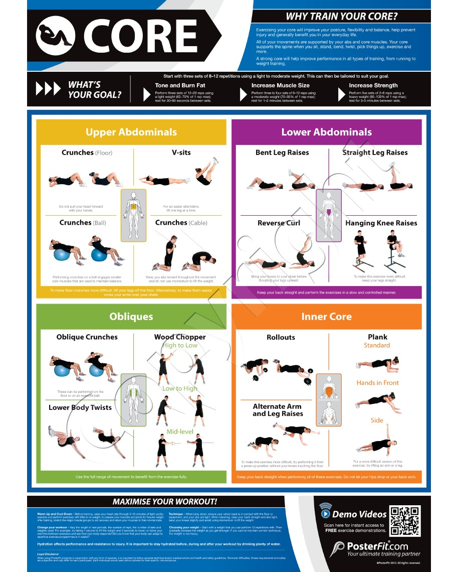 Core Exercise Wall Poster